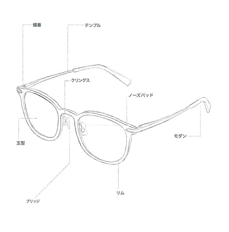 メガネのパーツの名称 基本の8つ