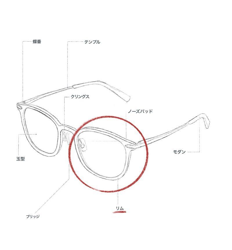 メガネのパーツ イラスト リム
