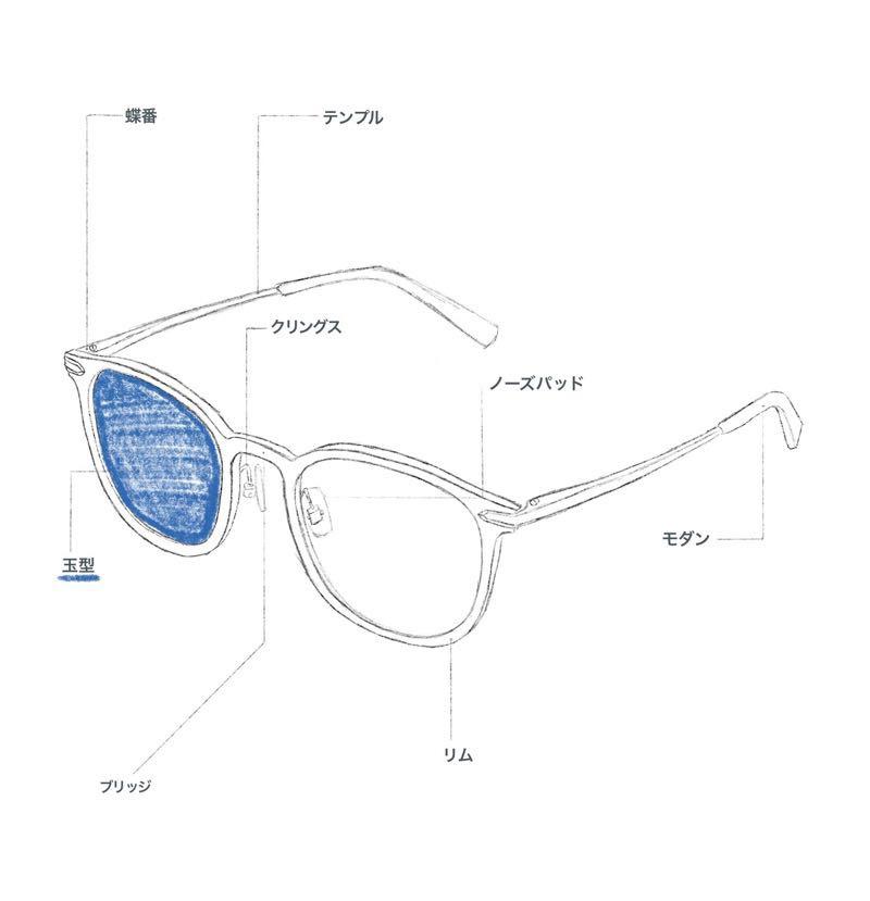 メガネのパーツ イラスト 玉型