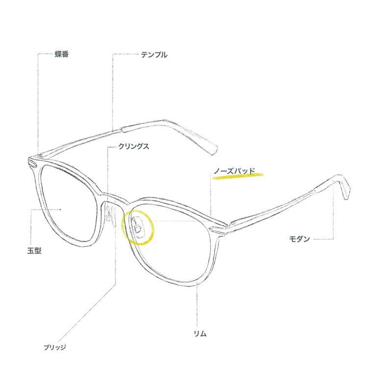 メガネのパーツ イラスト ノーズパッド