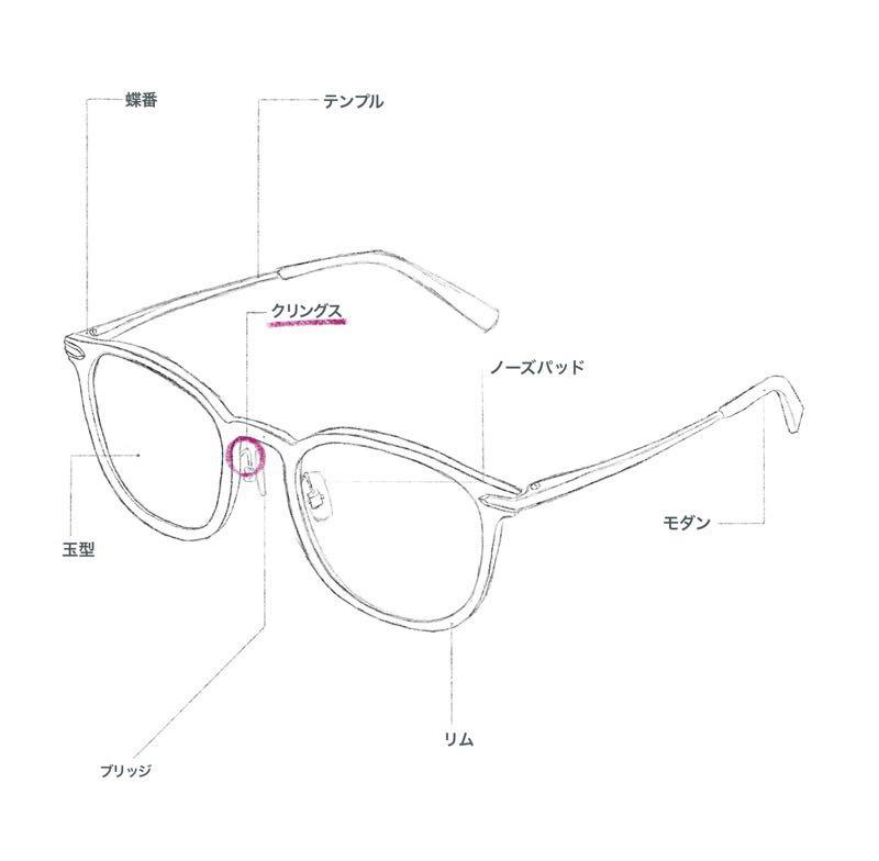 メガネのパーツ イラスト クリングス