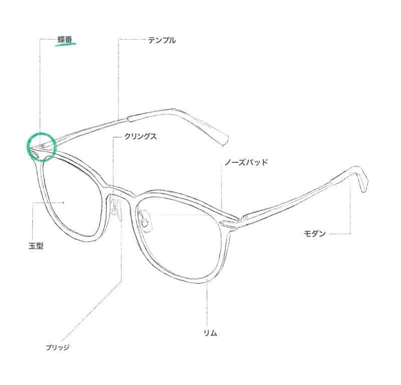 メガネのパーツ イラスト 蝶番