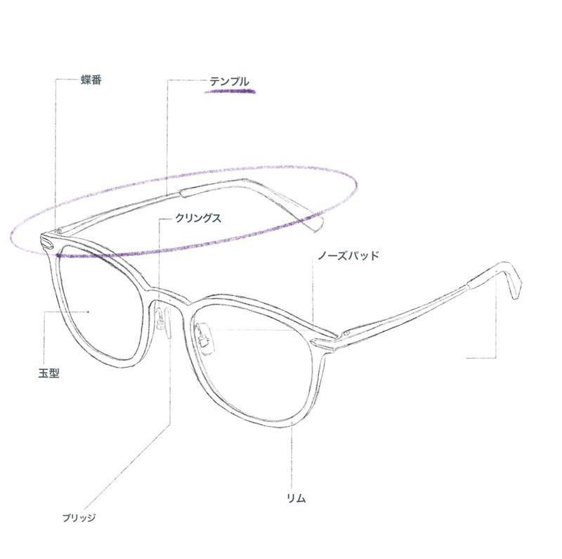 メガネのパーツ イラスト テンプル