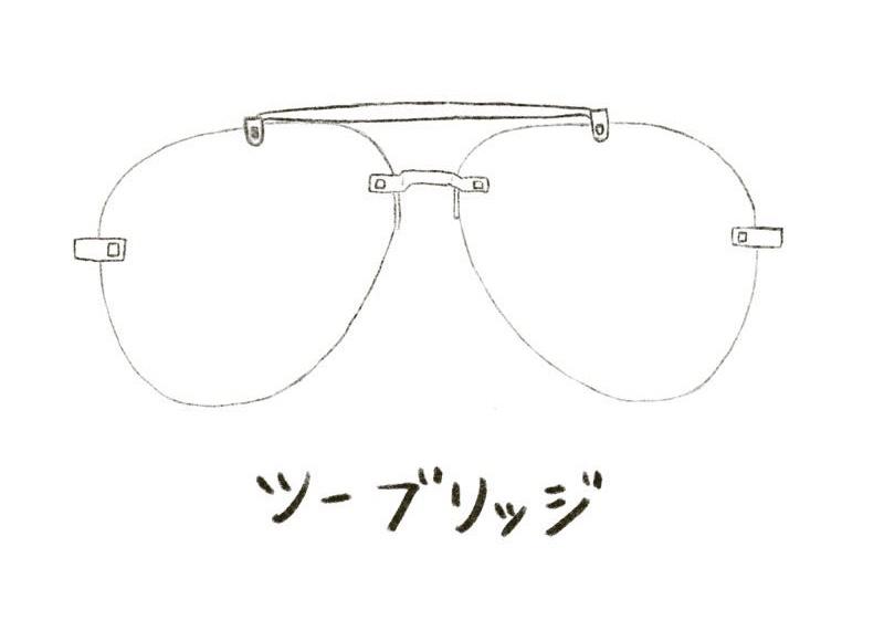 メガネのイラスト ツーブリッジ