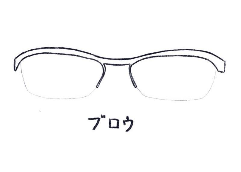 メガネのイラスト ブロウ