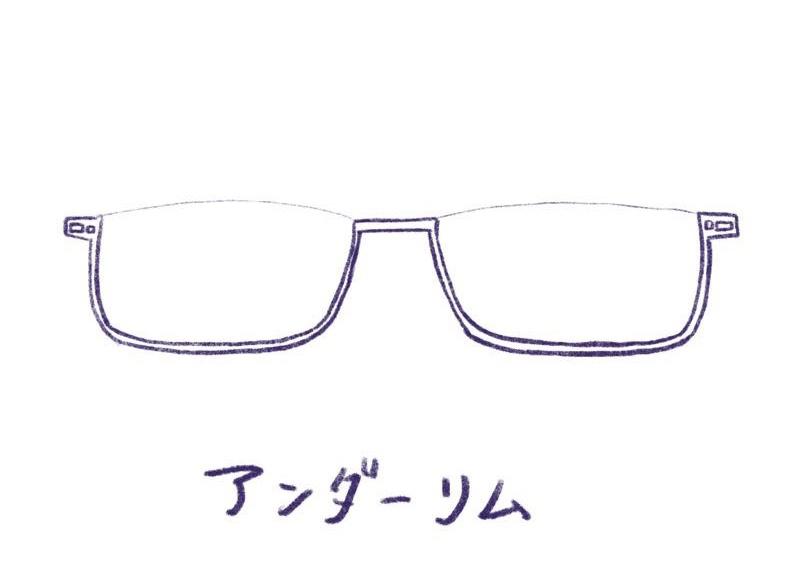 メガネのイラスト アンダーリム