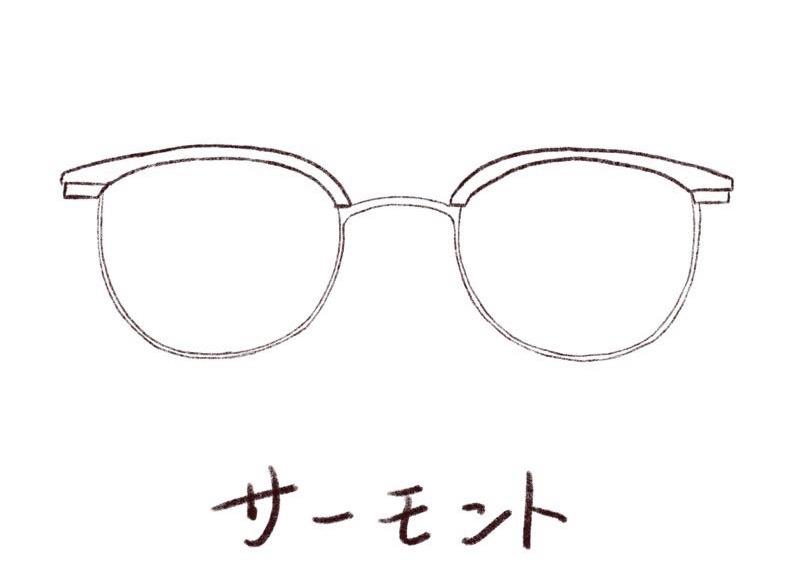 メガネのイラスト サーモント