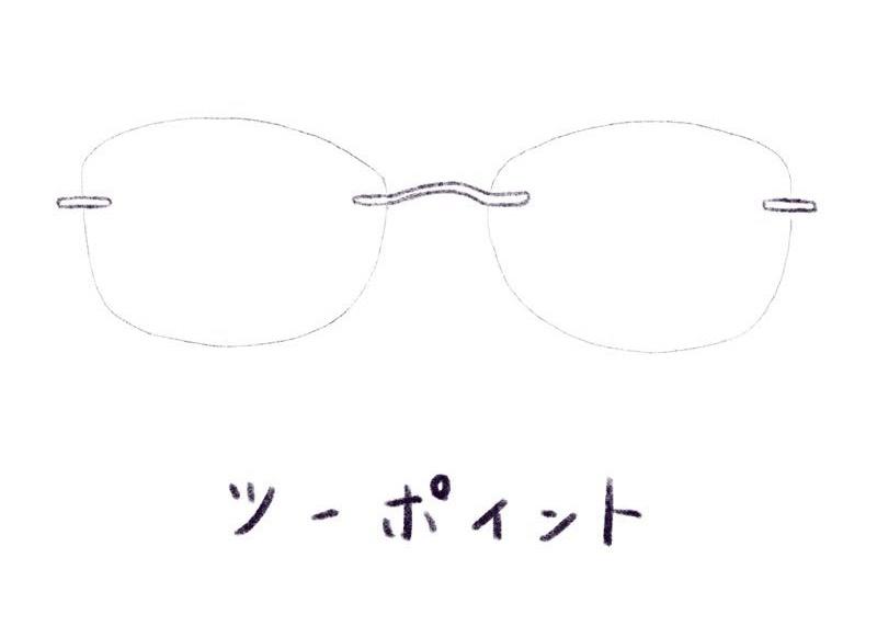 メガネのイラスト ツーポイント